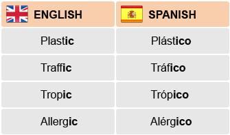 how to speak spanish pdf